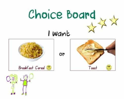 Food visual Choice Board for decision making
